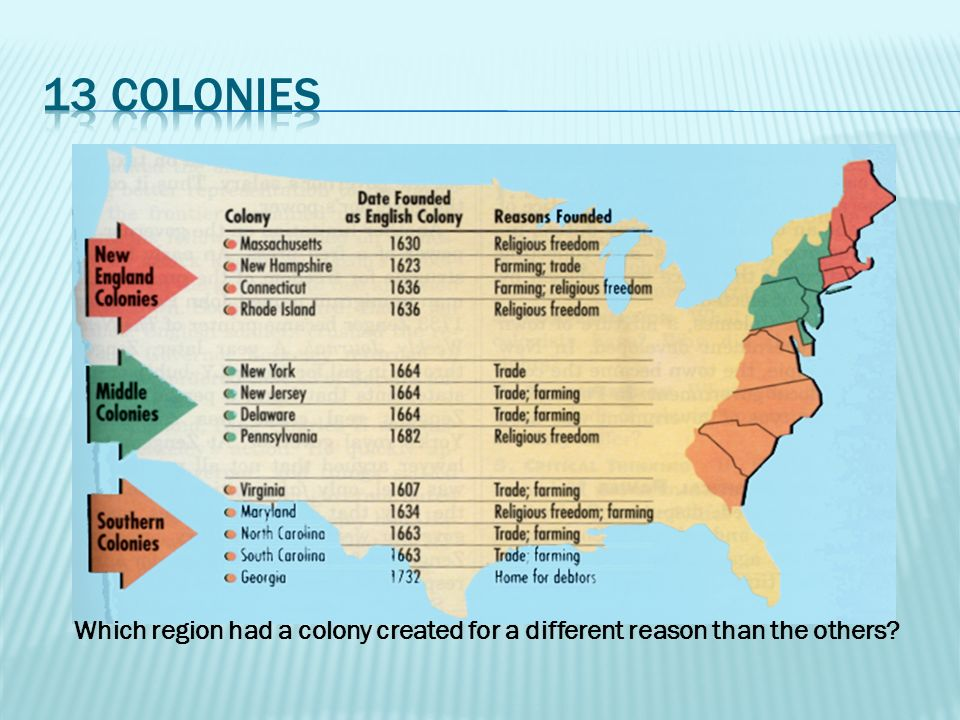 difference between th 13 colonies There are a number of differences between the new england and jamestown colonies first and foremost, the motives behind the establishment of the two differed.