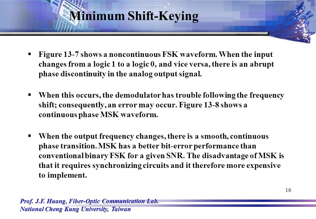 Frequency Shift Keying - ppt download