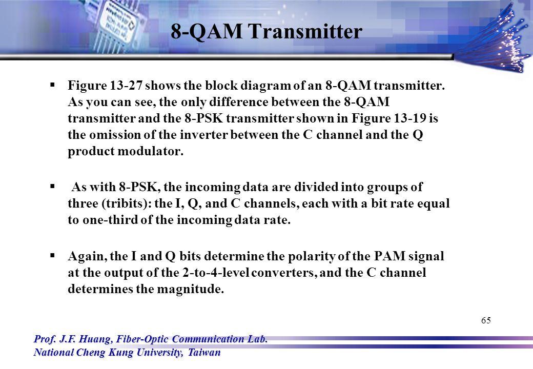 65 8-qam transmitter figure shows the block diagram