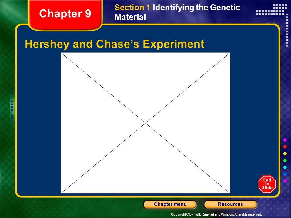 Hershey and Chase's Experiment