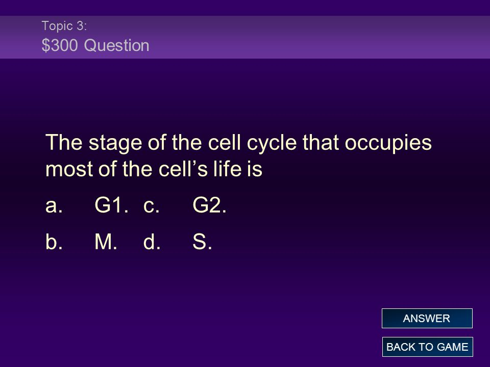 The stage of the cell cycle that occupies most of the cell's life is