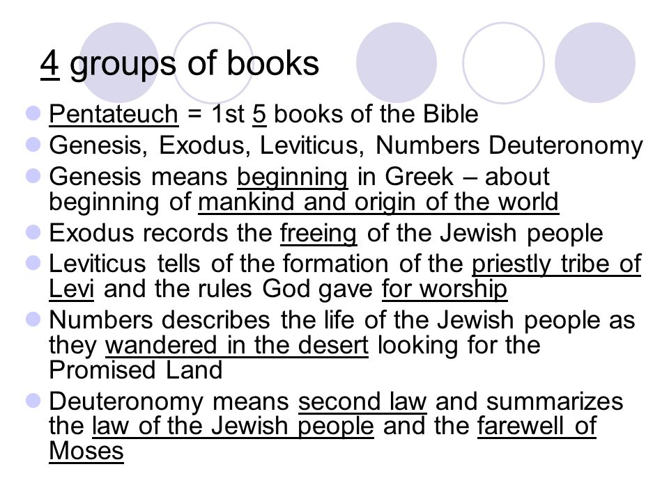 4 groups of books Pentateuch = 1st 5 books of the Bible