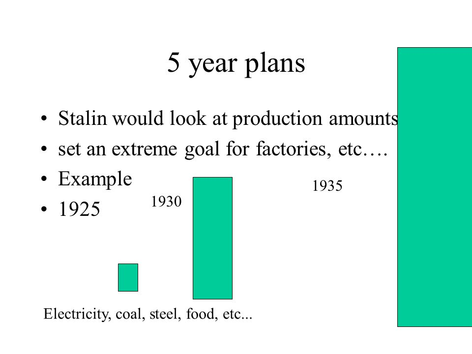 5 year plans Stalin would look at production amounts