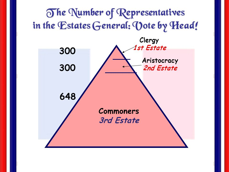 The Number of Representatives in the Estates General: Vote by Head!