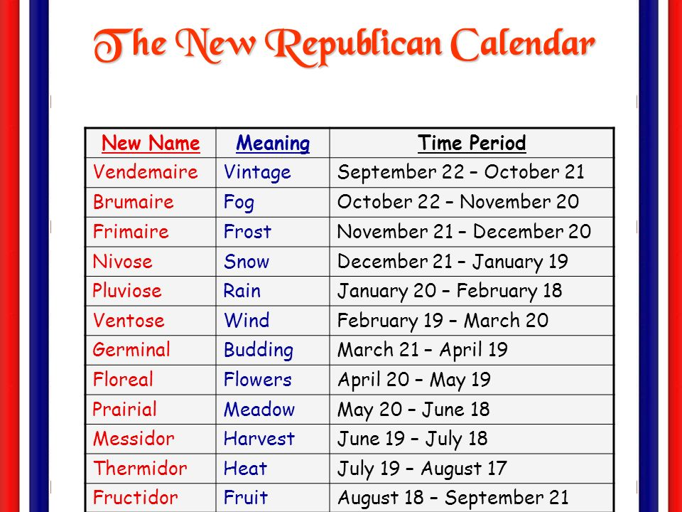 The New Republican Calendar