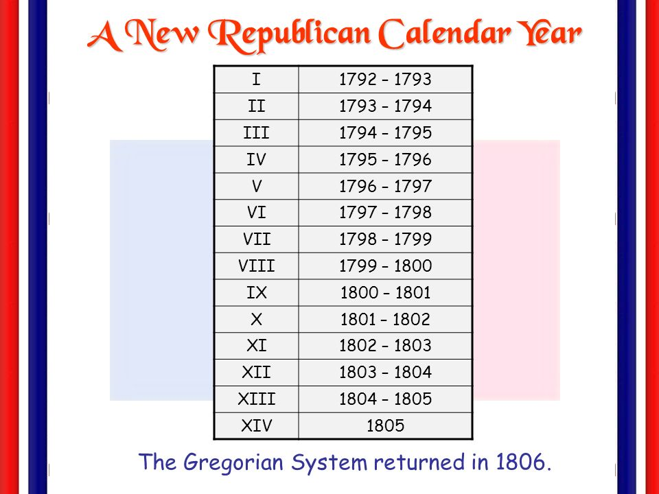 A New Republican Calendar Year
