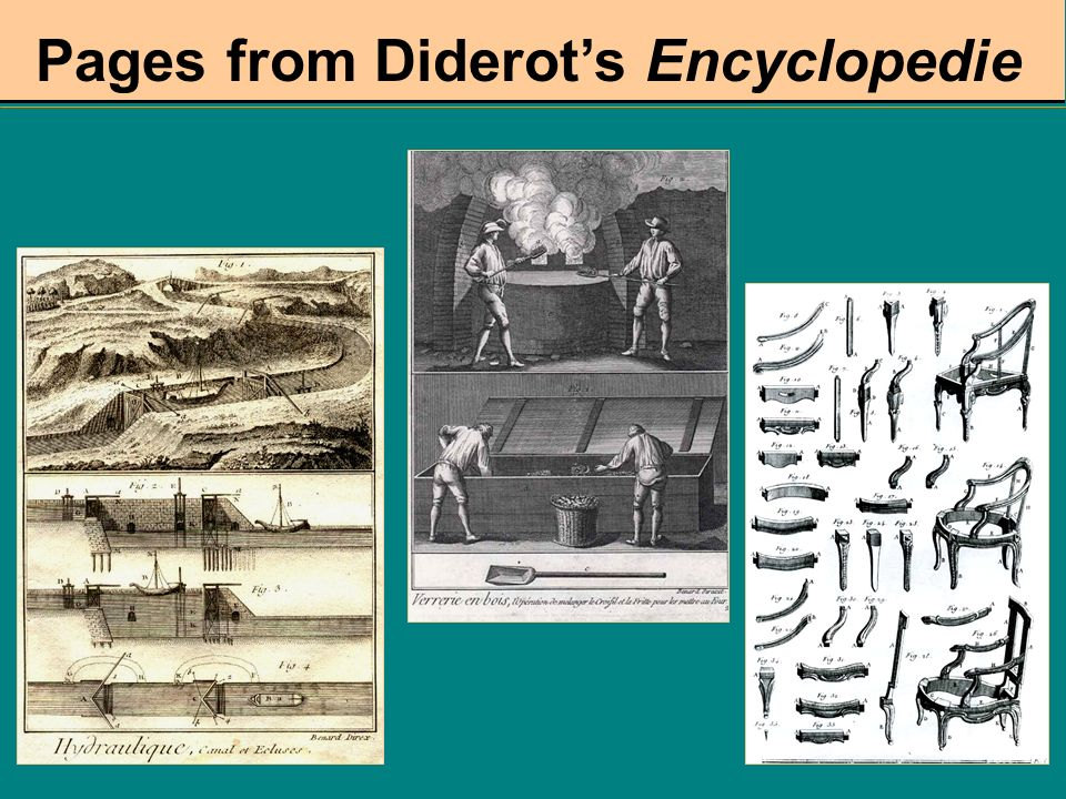 Pages from Diderot's Encyclopedie