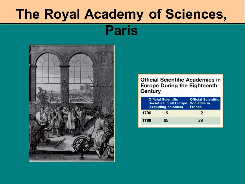 The Royal Academy of Sciences, Paris
