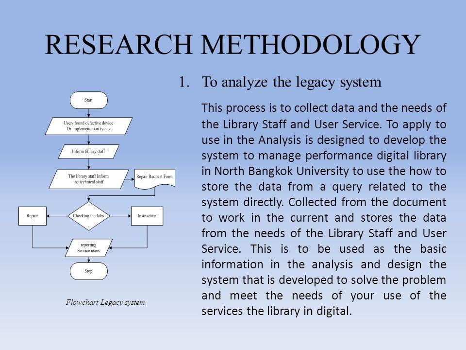 Digital Library Operating Management System By North Bangkok