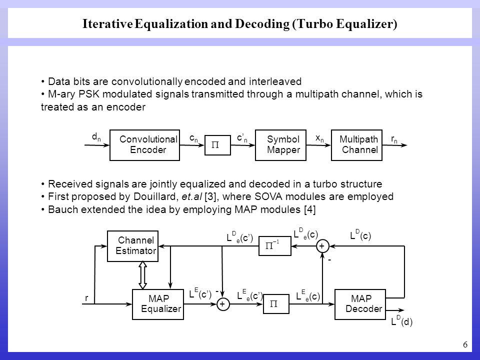 Iterative Equalization and Decoding (Turbo Equalizer)