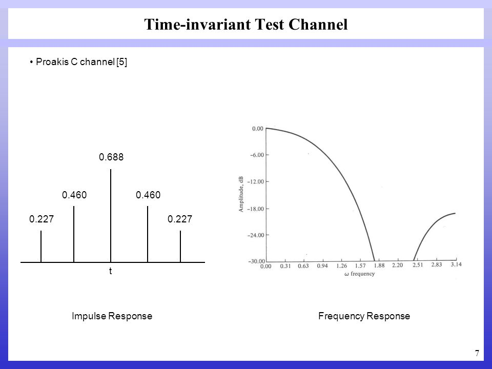 Time-invariant Test Channel