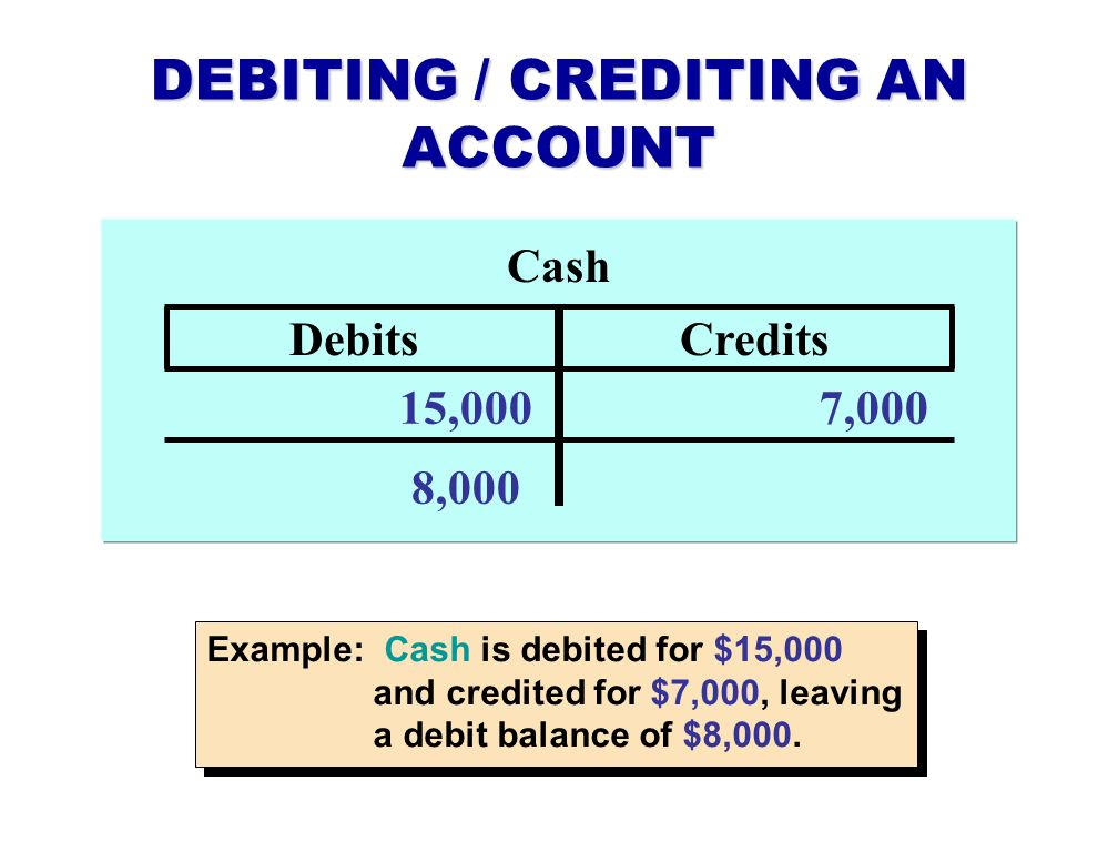 DEBITING / CREDITING AN ACCOUNT