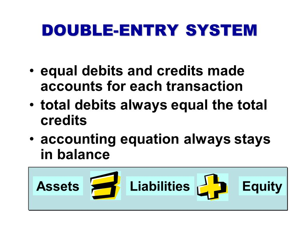 DOUBLE-ENTRY SYSTEM equal debits and credits made accounts for each transaction. total debits always equal the total credits.