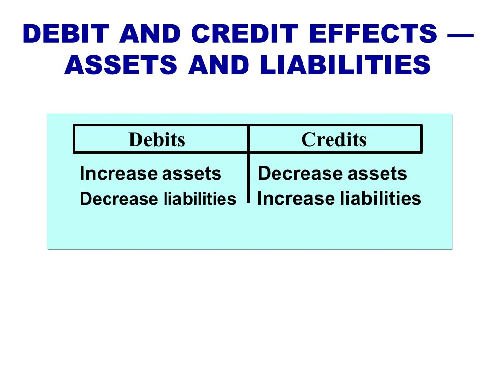 DEBIT AND CREDIT EFFECTS — ASSETS AND LIABILITIES