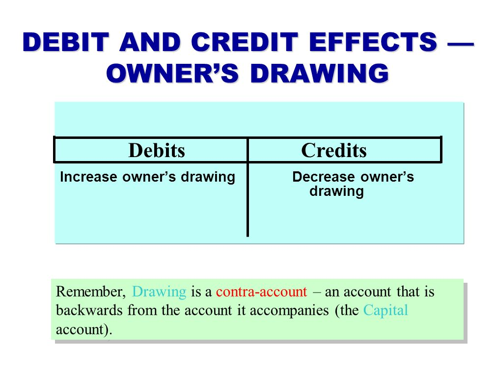 DEBIT AND CREDIT EFFECTS — OWNER'S DRAWING