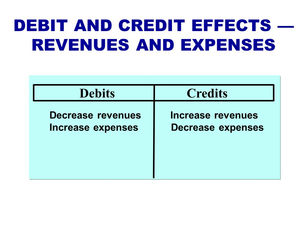 DEBIT AND CREDIT EFFECTS — REVENUES AND EXPENSES