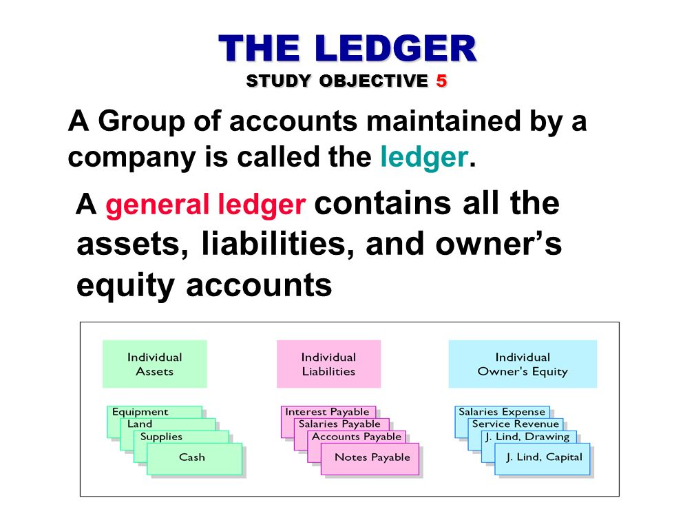 THE LEDGER STUDY OBJECTIVE 5