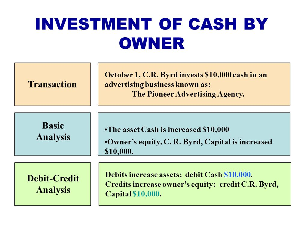 INVESTMENT OF CASH BY OWNER