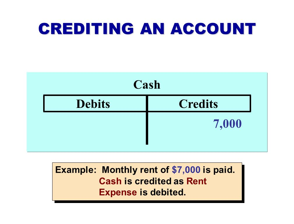CREDITING AN ACCOUNT Cash Debits Credits 7,000