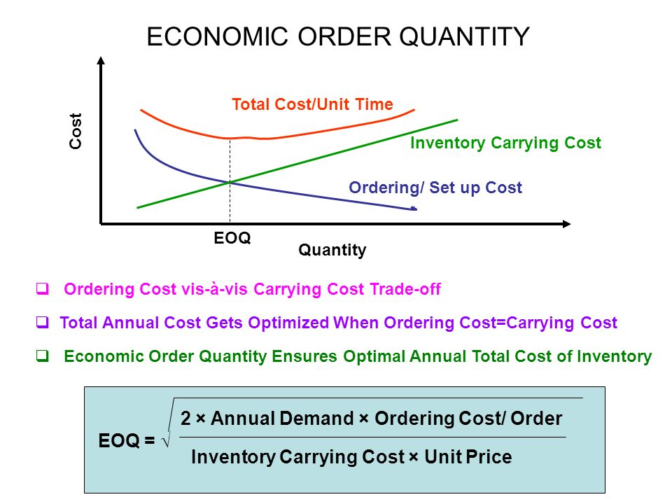 economic order quantity eoq from first principles essay Indeed, those two methods are just-in-time (jit) and economic order quantity (eoq) both have their upsides and downsides but the structures of the two are notably different in what they focus on however, the root goal of both is effective inventory management and that is a noble cause.