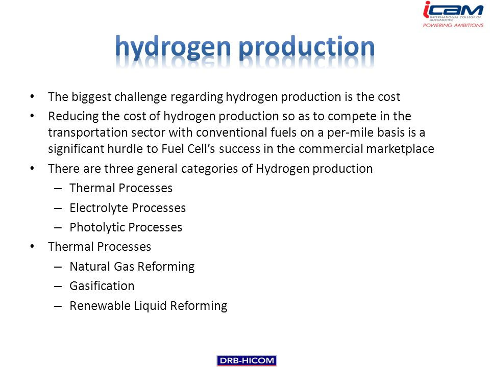 Bio hydrogen production from waste materials.