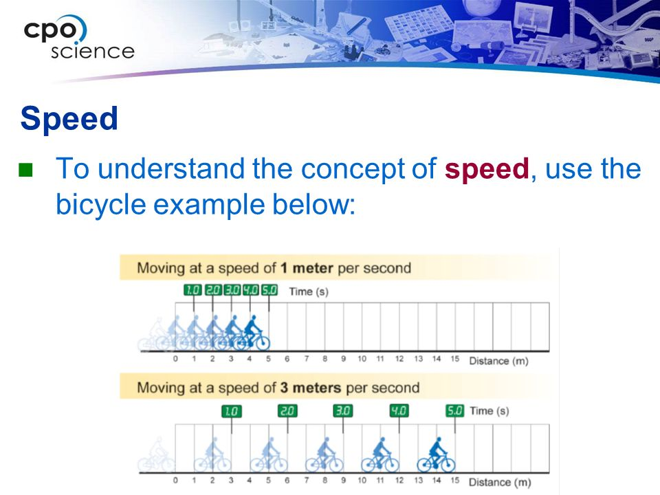 Speed To understand the concept of speed, use the bicycle example below: