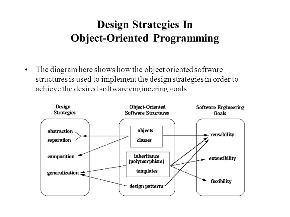 Astonishing Ecp 4206 Object Oriented Programming With C Ppt Video Online Wiring 101 Ferenstreekradiomeanderfmnl