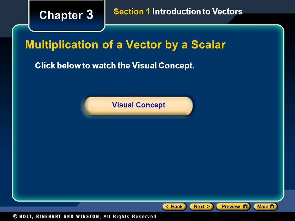 Multiplication of a Vector by a Scalar