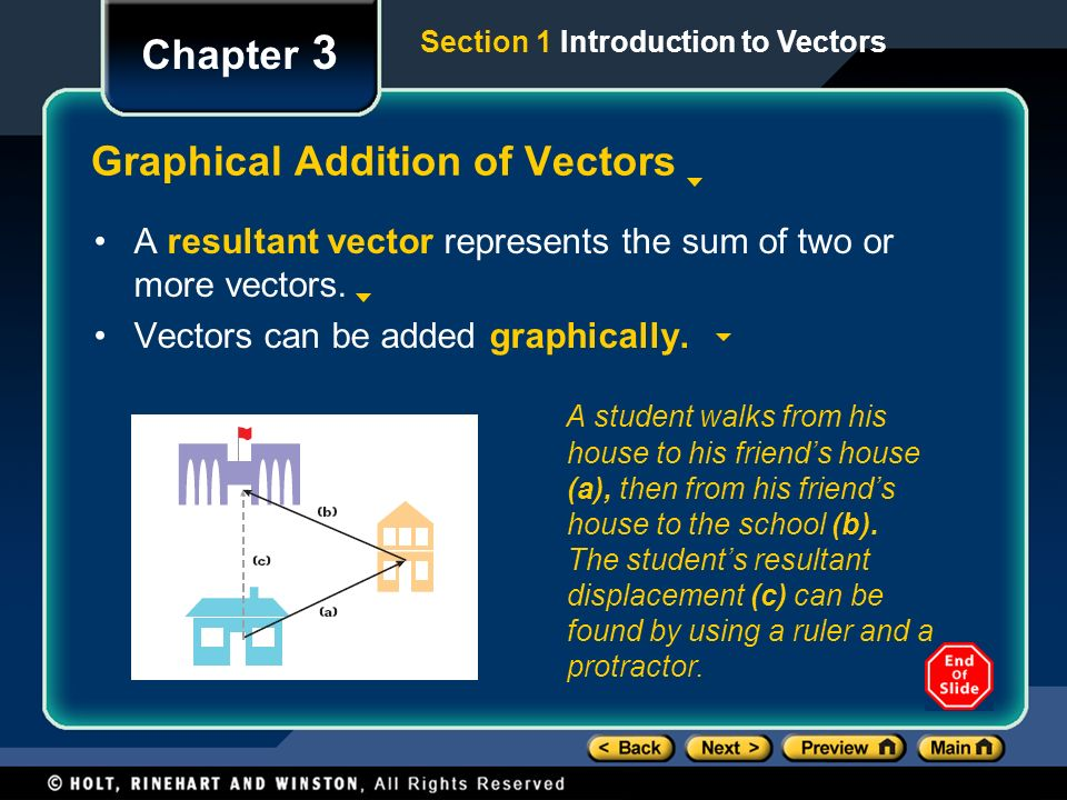 Graphical Addition of Vectors