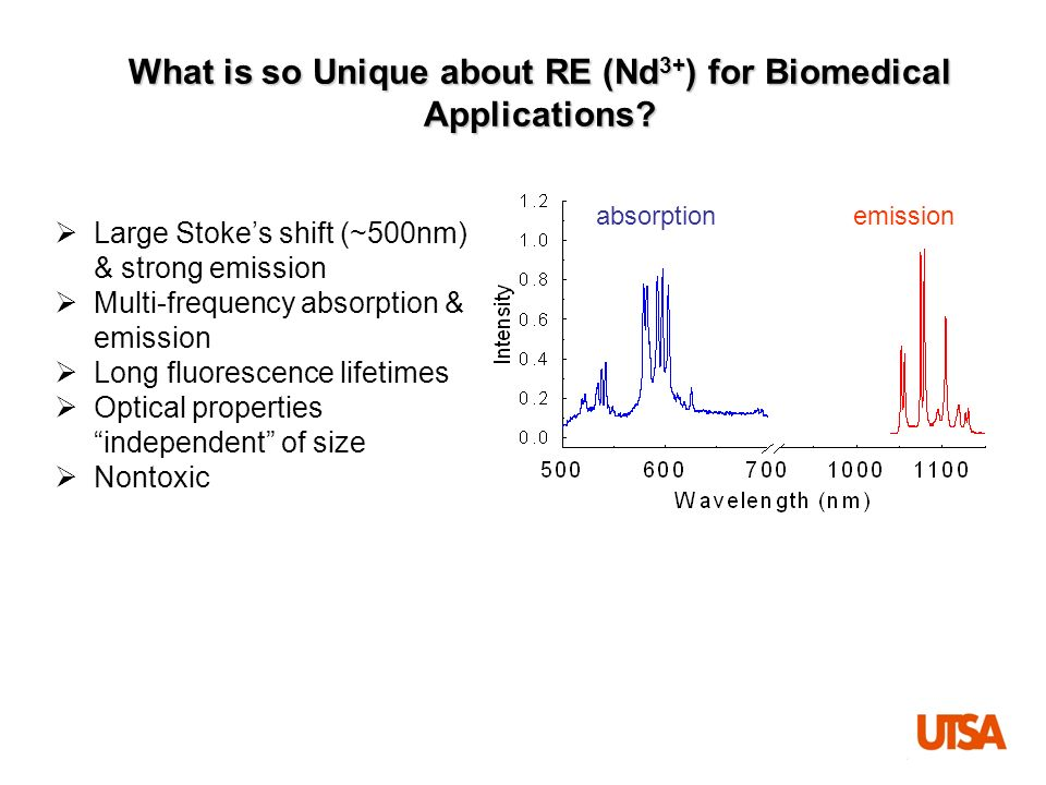 What is so Unique about RE (Nd3+) for Biomedical Applications