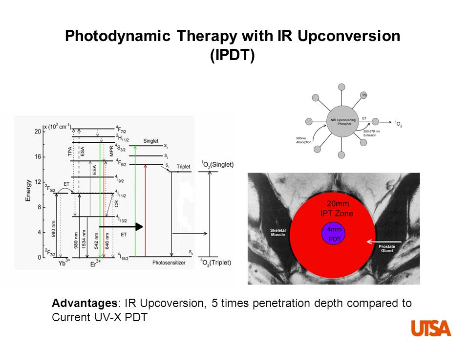 Photodynamic Therapy with IR Upconversion