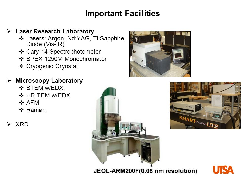 Important Facilities Laser Research Laboratory