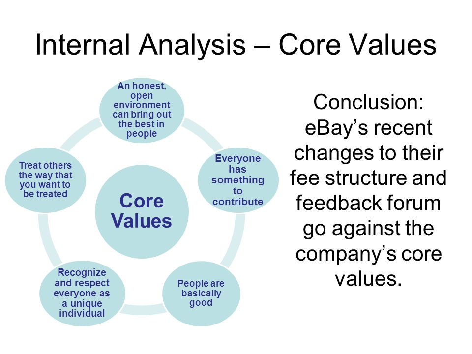 ebay organizational structure