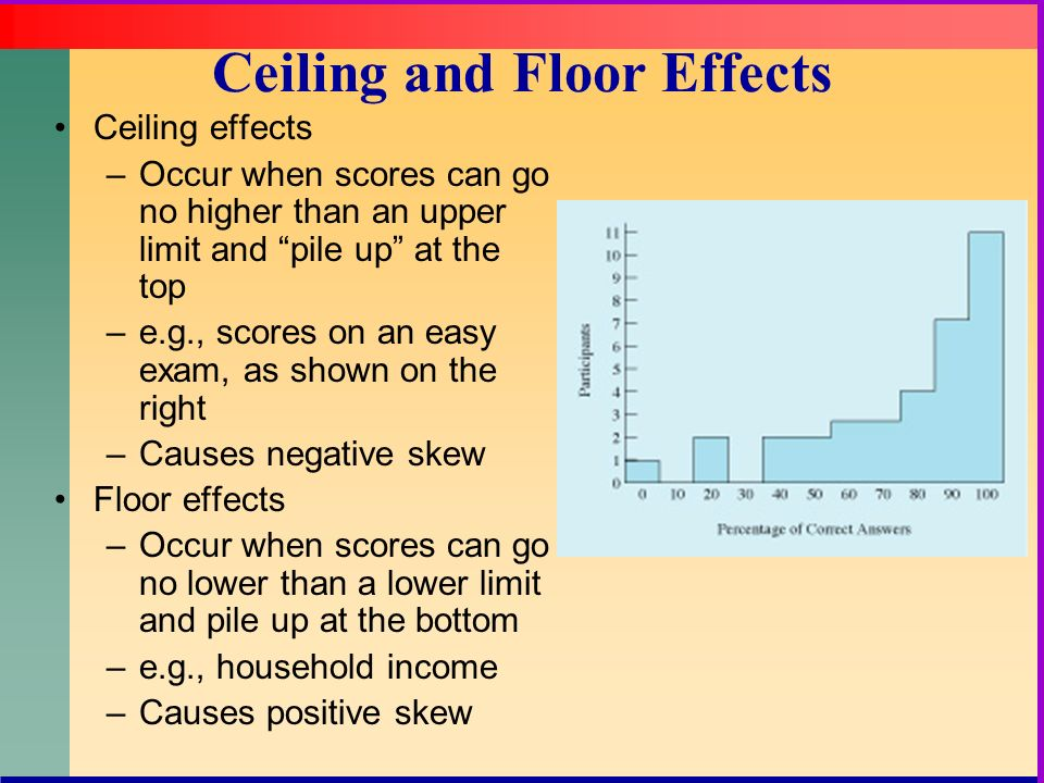 50 Ceiling And Floor Effects
