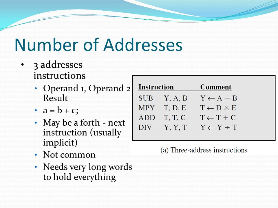 Number of Addresses 3 addresses instructions