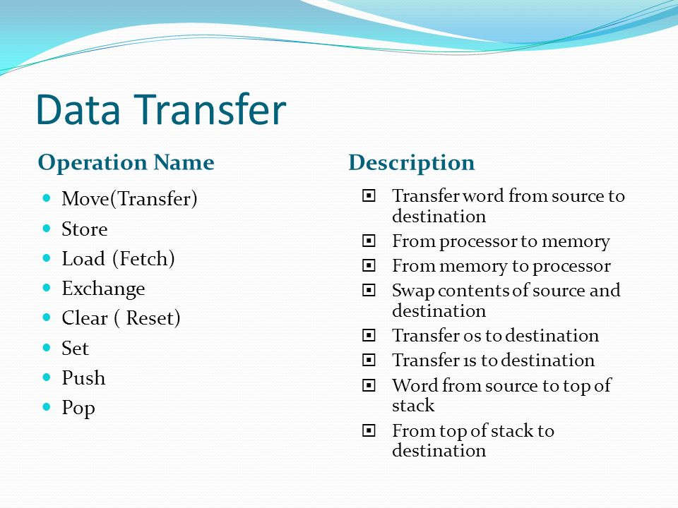 Data Transfer Operation Name Description Move(Transfer) Store