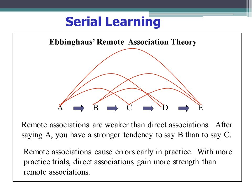 serial learning definition psychology