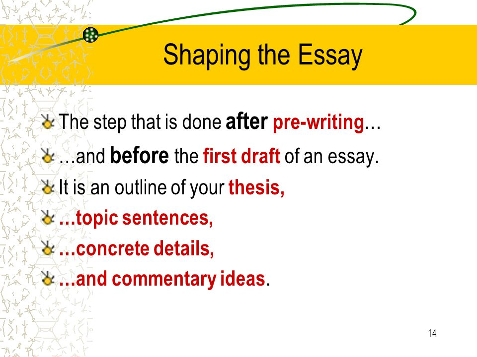 Shaping the Essay The step that is done after pre-writing…