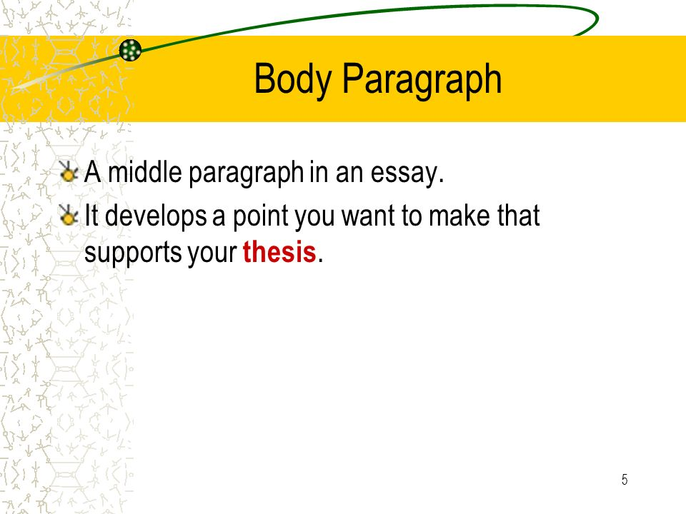 Body Paragraph A middle paragraph in an essay.