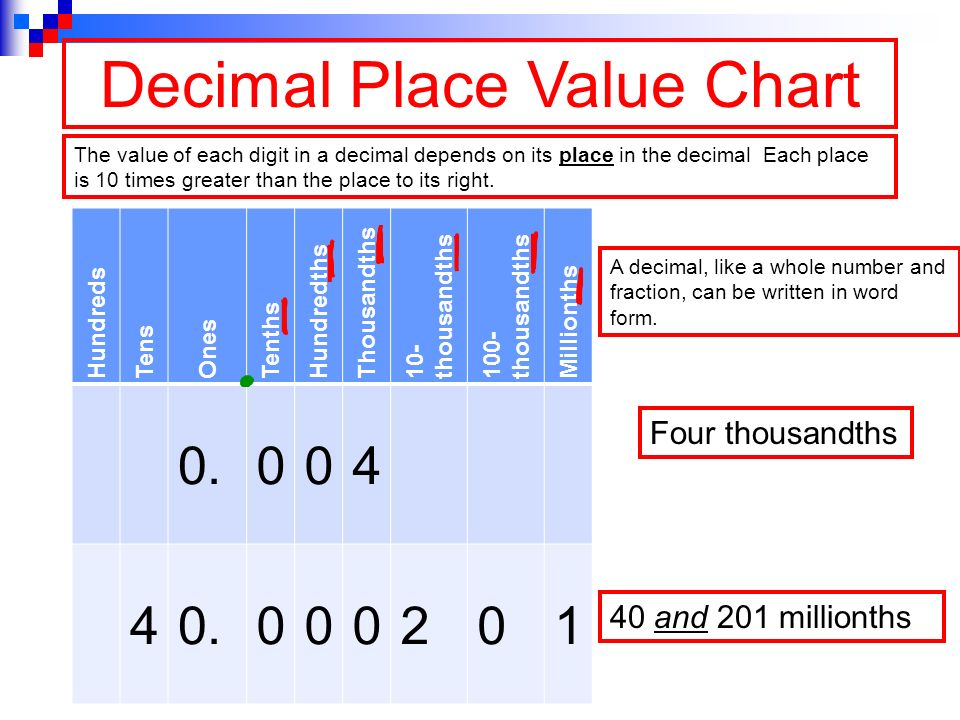 Decimal Place Value Honors Math – Grade ppt video online download