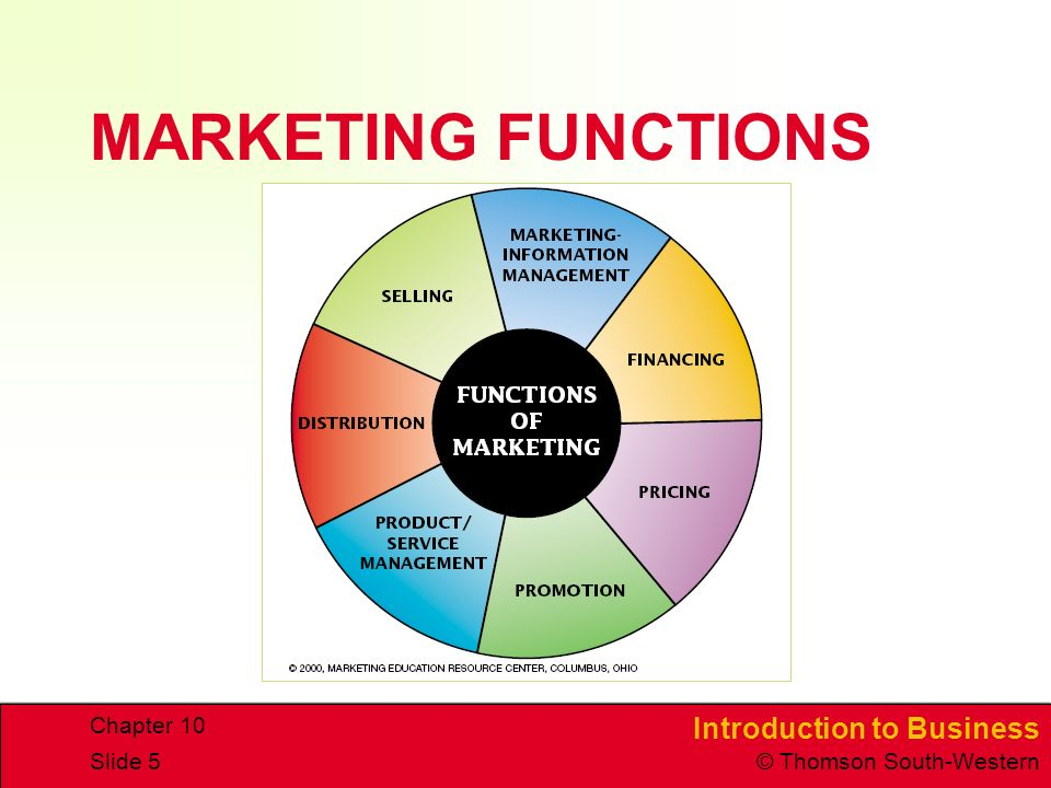 MARKETING FUNCTIONS Chapter 10