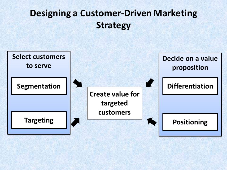 customer as benefit a positioning strategy marketing essay Strategy essay - week 2 this week's essay focused on finding a company that seems to be following a 'parallelism' strategy and assess whether it is working some approaches/requirements include: - using product characteristics or customer benefits as a positioning strategy.