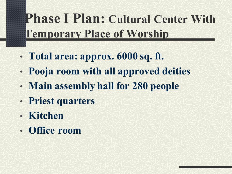 Hindu Temple & Cultural Center Bothell, WA (A Non-Profit