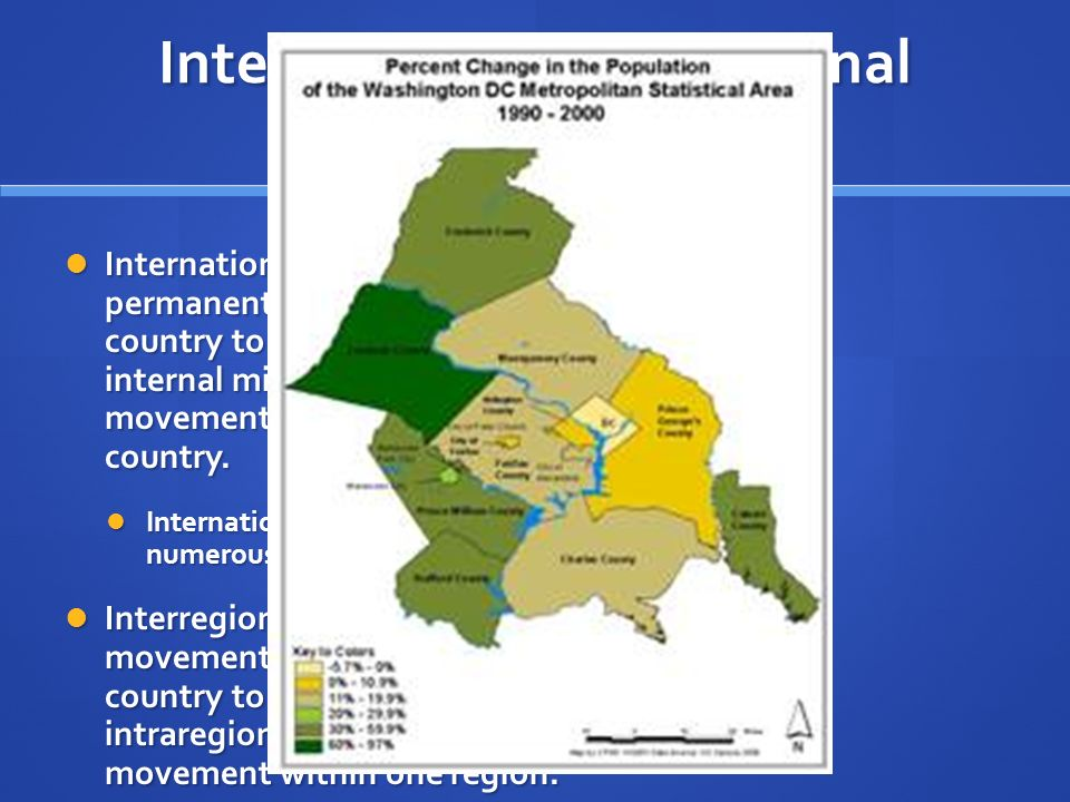 Internation vs Interregional Migration