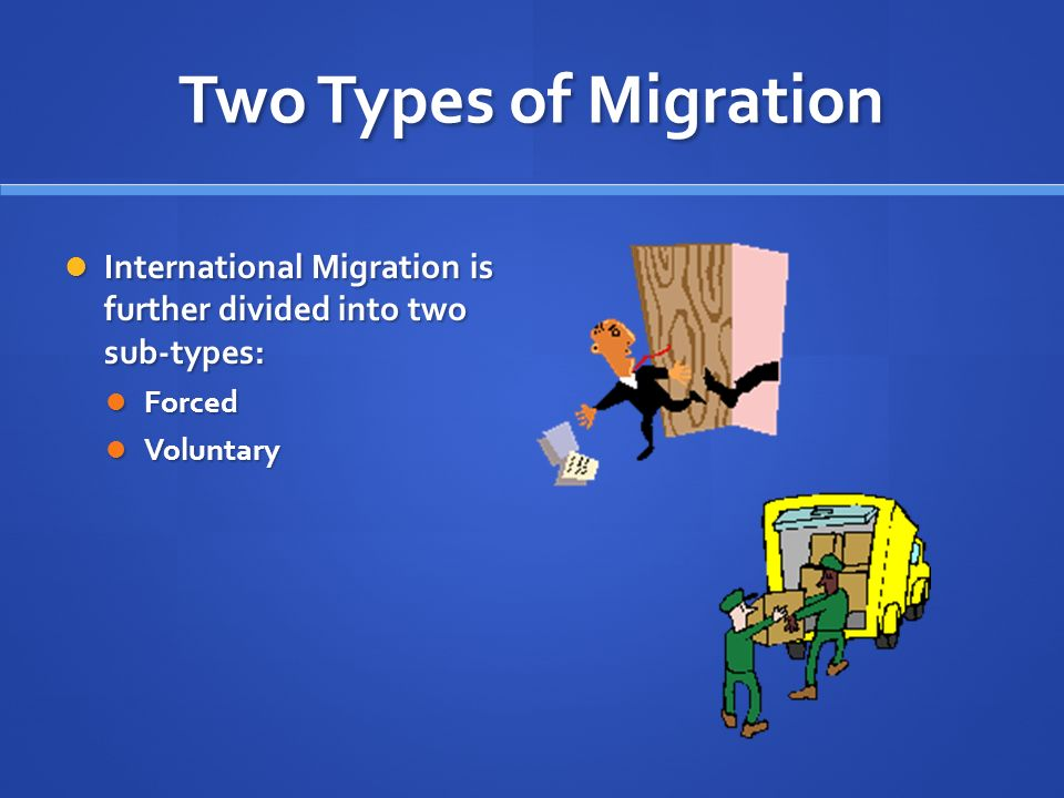 Two Types of Migration International Migration is further divided into two sub-types: Forced.
