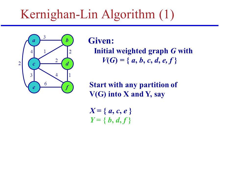 Ppt a fundamental bi-partition algorithm of kernighan-lin.