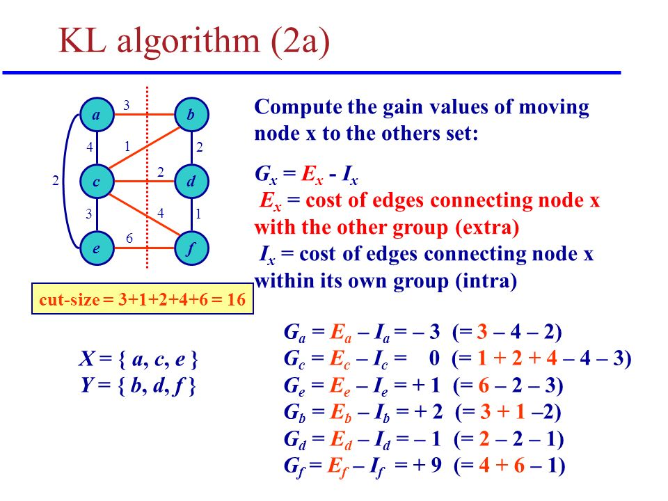 Graph partitioning problem kernighan and lin algorithm ppt video.