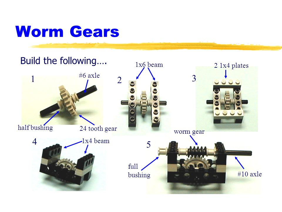 Worm Gears Build the following…. 1 3 2 4 5 1x6 beam 2 1x4 plates