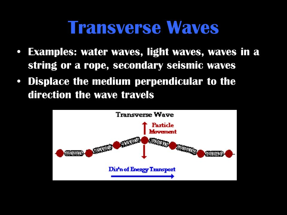 Transverse Waves Examples: water waves, light waves, waves in a string or a rope, secondary seismic waves.