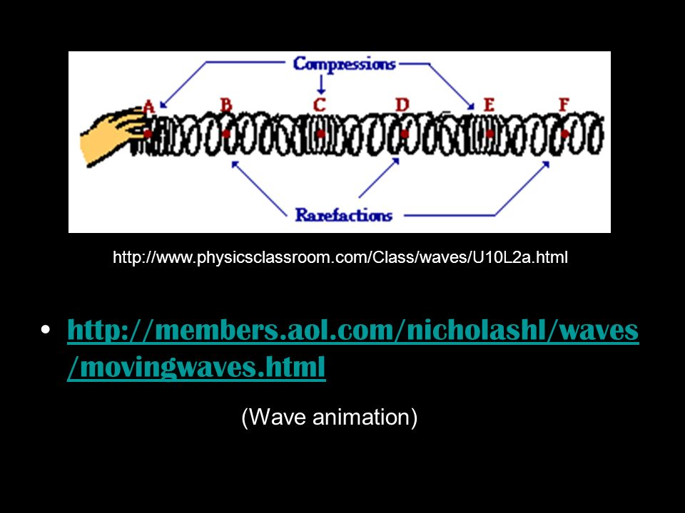 http://www.physicsclassroom.com/Class/waves/U10L2a.html http://members.aol.com/nicholashl/waves/movingwaves.html.